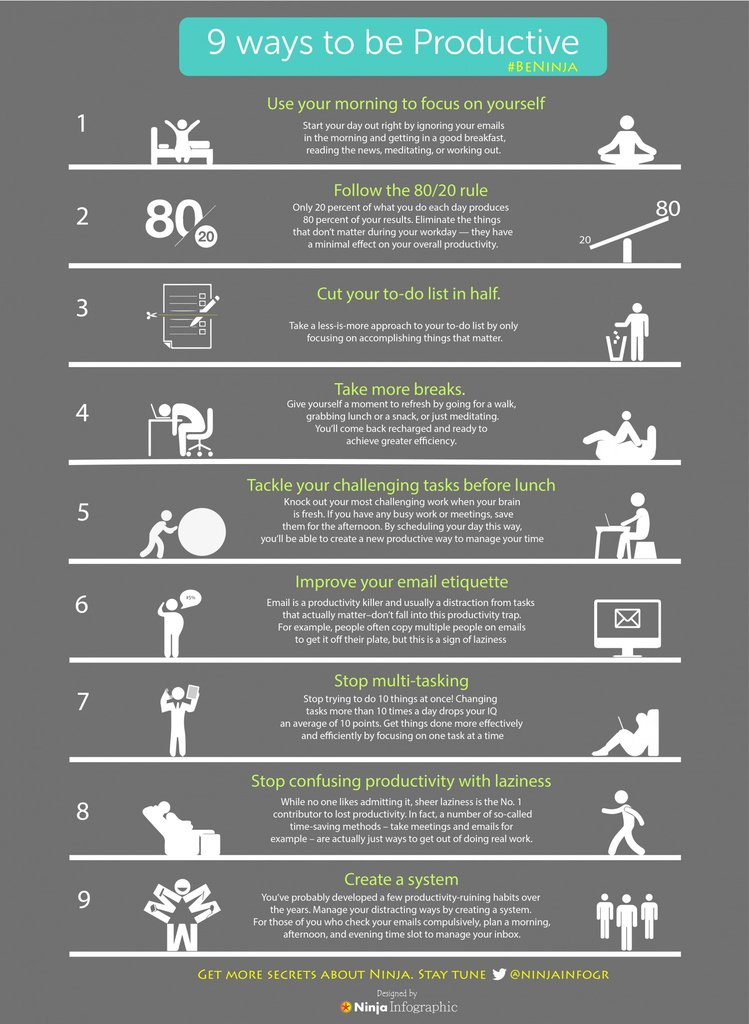 Want to improve your productivity? Start by reading these 9 ways to be productive.   #Inforgraphics #OnlineLearning #edu #OntEd #edleaders #rt #like #edchat #cpchat #lrnchat #FutureReady #blendchat #FridayFeeling #Edleader21 #LeadCPCO #edleadership #selfimprovement <br>http://pic.twitter.com/rh7yVM9jUy
