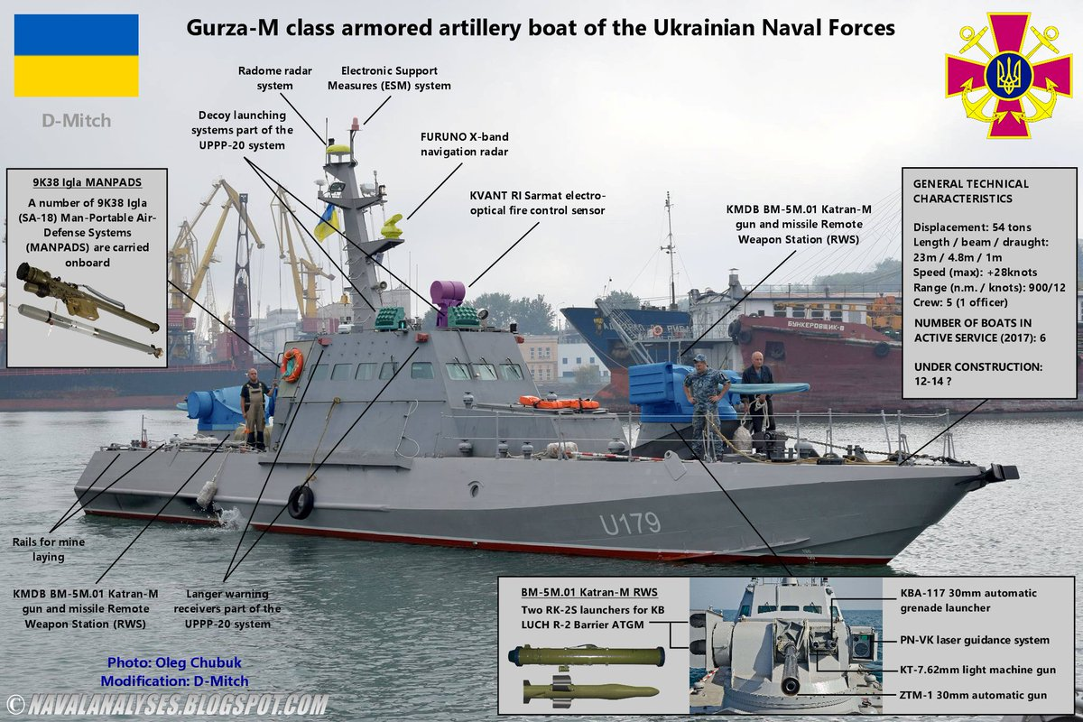 Ukrainian Navy - Page 2 DO3UxIUW0AAlP5T