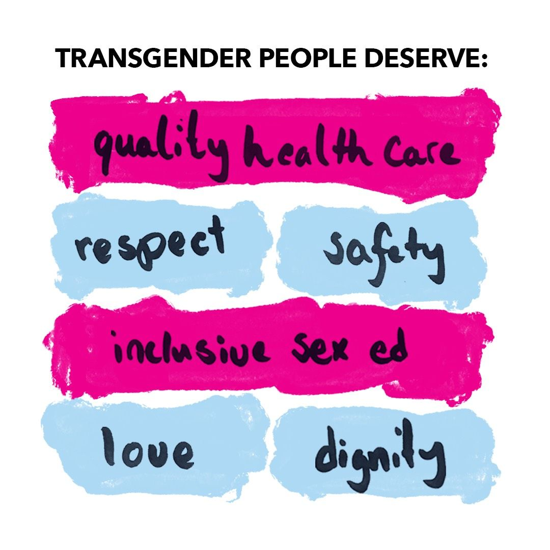 Reproductive rights are deeply connected to trans rights, and we're proud to stand with the you. #TransWeek