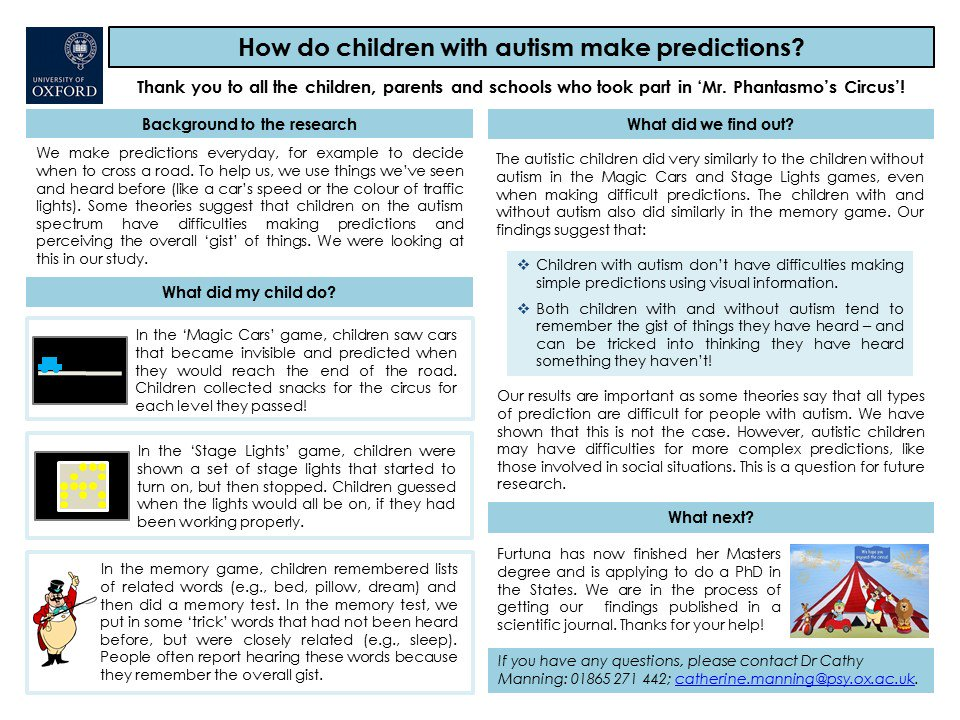 Simple Hearing Test May Predict Autism >> Oscci On Twitter Thanks To Everyone Who Took Part In Our Project