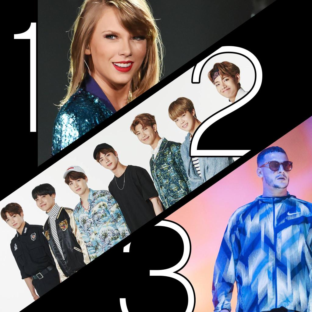 Friday's #RDTop3 is here! 1.  @TaylorSwift13 #ReadyForIt  2. @BTS_twt #DNA 3. @DJSnake f. @LauvSongs #ADifferentWay<br>http://pic.twitter.com/QCyPkZQToY