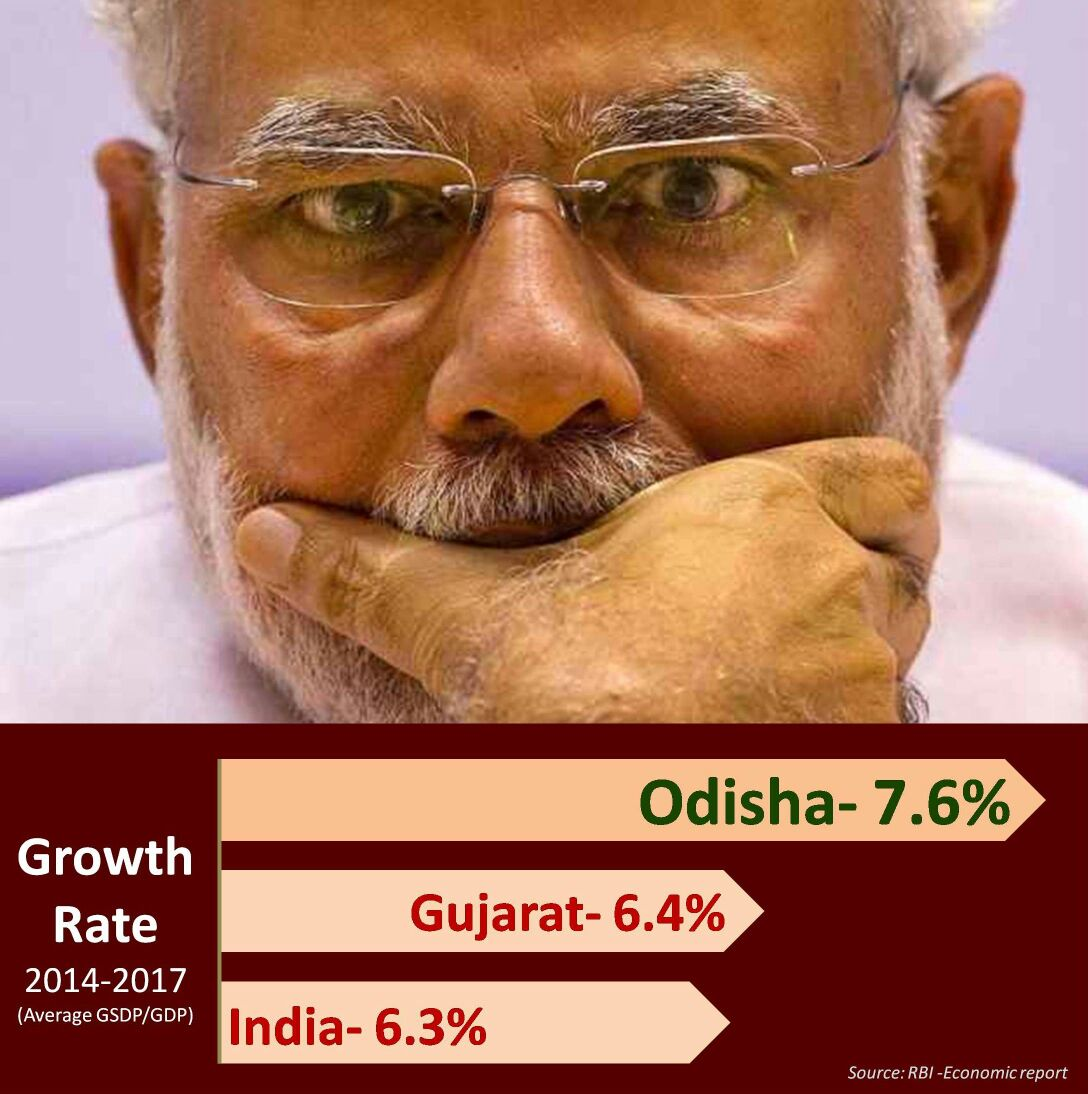 Even #Modi would be surprised seeing the progress #Odisha is making under @Naveen_Odisha. BJP ruled states are also way behind. Way to Naveen Babu #NaveenRocks   #ModiFail<br>http://pic.twitter.com/FQjHLuqyLR