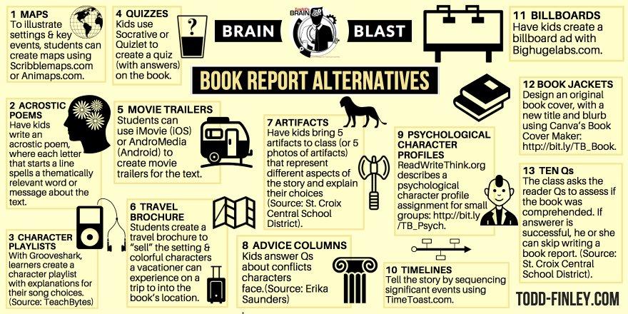 Creative Alternatives for Book Reports - Brain Blast!  #ncte #edchat #ntchat #classroom #school #tlap #teachers #education #tips #edtech #elearning #whatisschool #elemchat #middleschool #highschool #eduleaders #elachat #secondaryELA #ukedchat #bookreport #literacy<br>http://pic.twitter.com/9ZEX9cgtHm