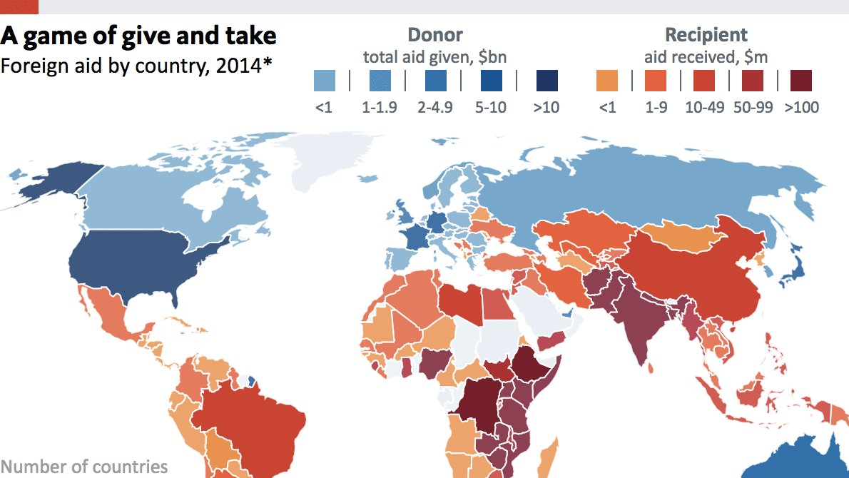 Which country gives aid to whom?   https://t.co/owkR9eVi2t