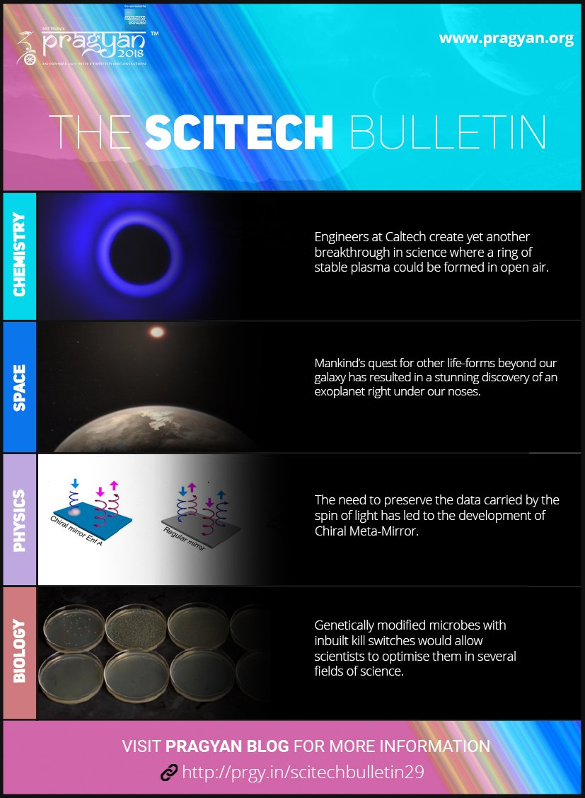 To keep you updated with the latest developments in the fields of #science and #technology, #Pragyan brings to you SciTech Bulletin 2.9! Goto  https:// prgy.in/scitechbulleti n29 &nbsp; …  to learn more!<br>http://pic.twitter.com/SokhAA8sdB