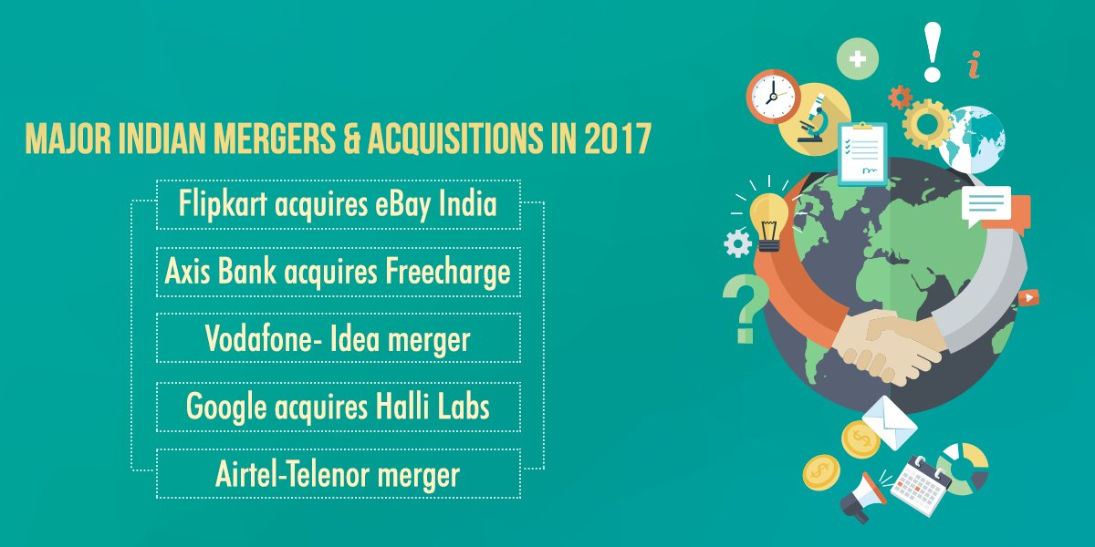 With unforeseen mergers &amp; acquisitions, 2017 has been game-changing for some of India's startups. Here are some of the news-makers.  #startup #india #startupindia #entrepreneur #business #indian #startups #ebay #flipkart #idea #vodafone #google #technology #news<br>http://pic.twitter.com/azH0Puy0hE
