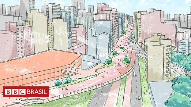 Hidroanel, Minhocão como parque suspenso e Paulista para pedestres o tempo todo. Como seria SP se os projetos de urbanismo tivessem se concretizado? https://t.co/53ckV6raGW
