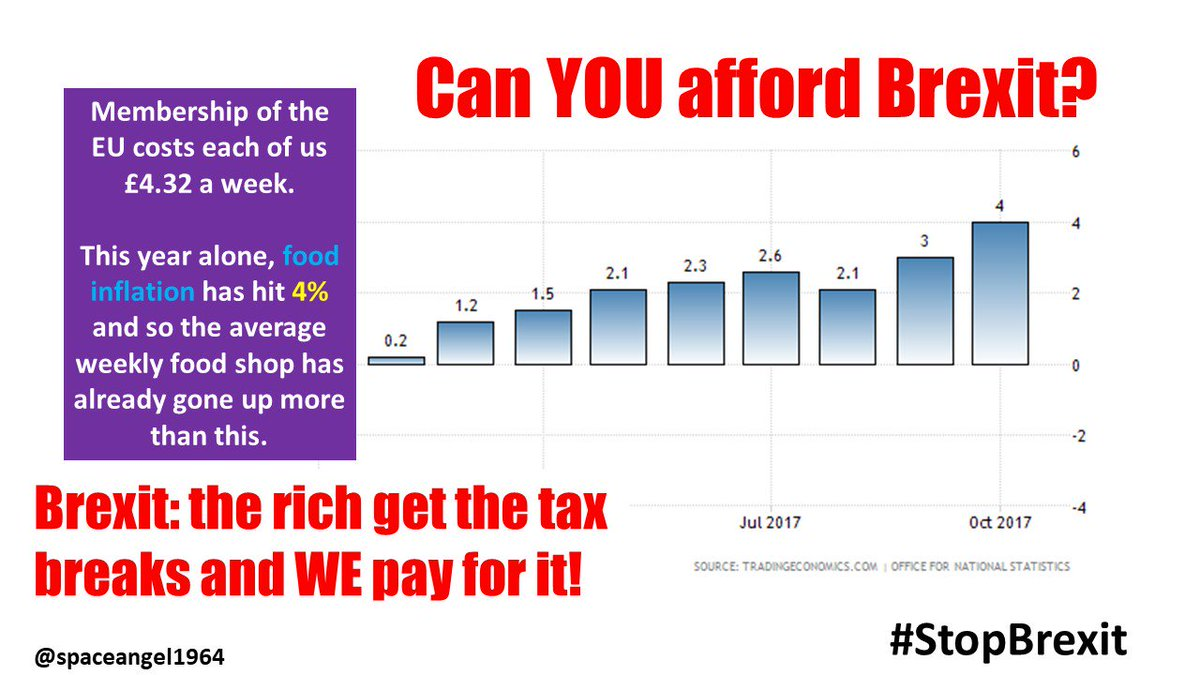 If you think the #Tories are simply following the &#39;will of the people, you&#39;re mistaken, they&#39;re rubbing their hands at being able to stage their Right-Wing Coup. Brexit = Tax breaks for the rich, but we&#39;ll pay for them. #StopBrexit Thanks to @badgerthecat @pplsassembly @UKLabour<br>http://pic.twitter.com/RKnbW8IDp5