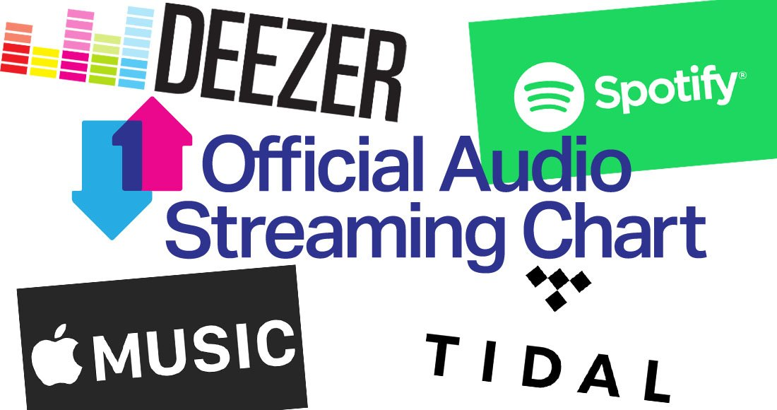 And the Top 100 most streamed tracks in this week are... https://t.co/derhfv29GG