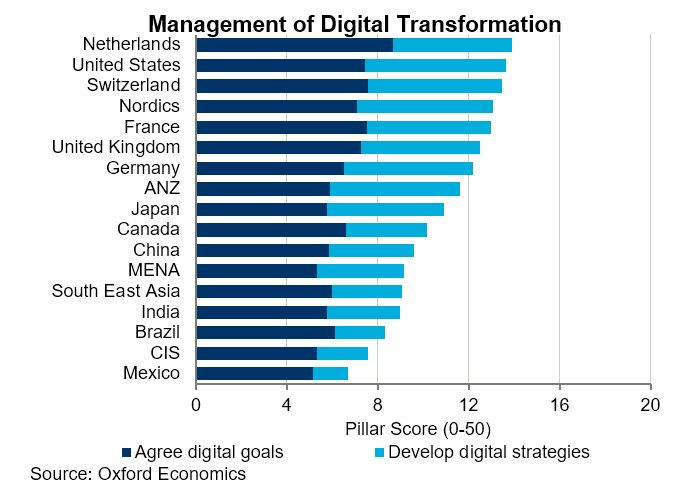 The Digital Transformation Mindset That Matters Across Geographies: I recently saw a quote from…  http:// bit.ly/2hJmOHs  &nbsp;   #SAP #SAPCloud #ML<br>http://pic.twitter.com/2zZqQ1vR6v