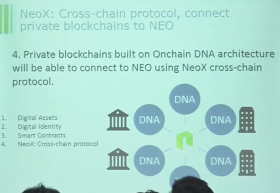 ... as the auxiliary dApp execution engine - #Qlink developing their own  chain & establishing cross-chain links through NEO - HPB building the  Chinese $EOS ...