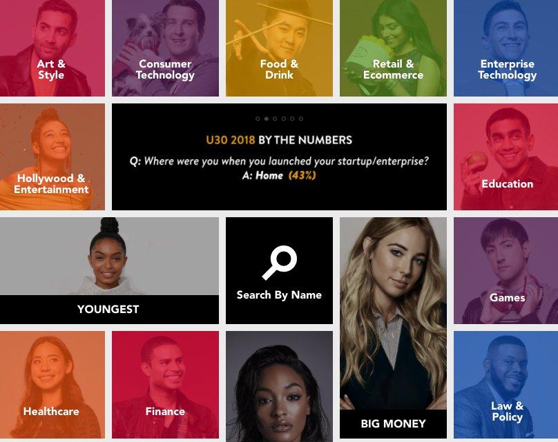 Meet the 2018 class of #30Under30: https...