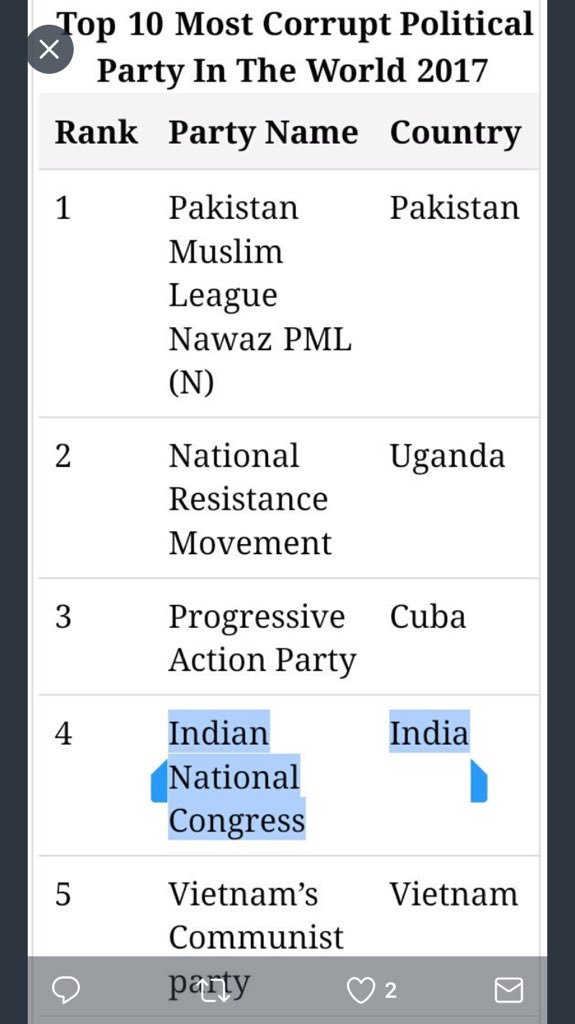 @KapilSibal Have Look At Your world Wide...