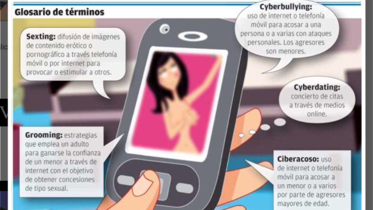 Indian cyberdating home