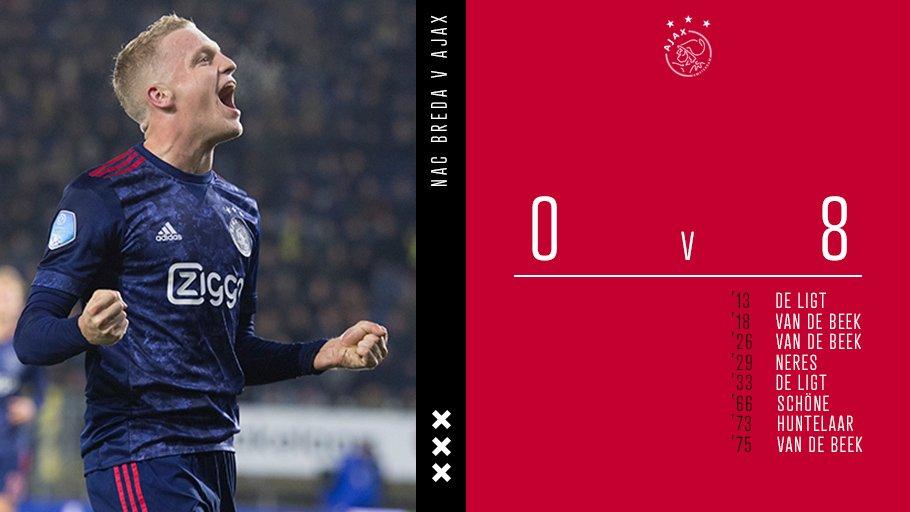 RT @AFCAjax: OH WHAT A NIGHT! Avondje #Ajax! ⚪️🔴⚪️  #nacaja #wijzijnajax https://t.co/ExHbdVhDPc