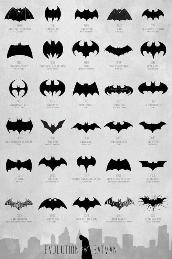 Batman #brand evolution. Because...#Batman https://t.co/q4WMRrQvuk