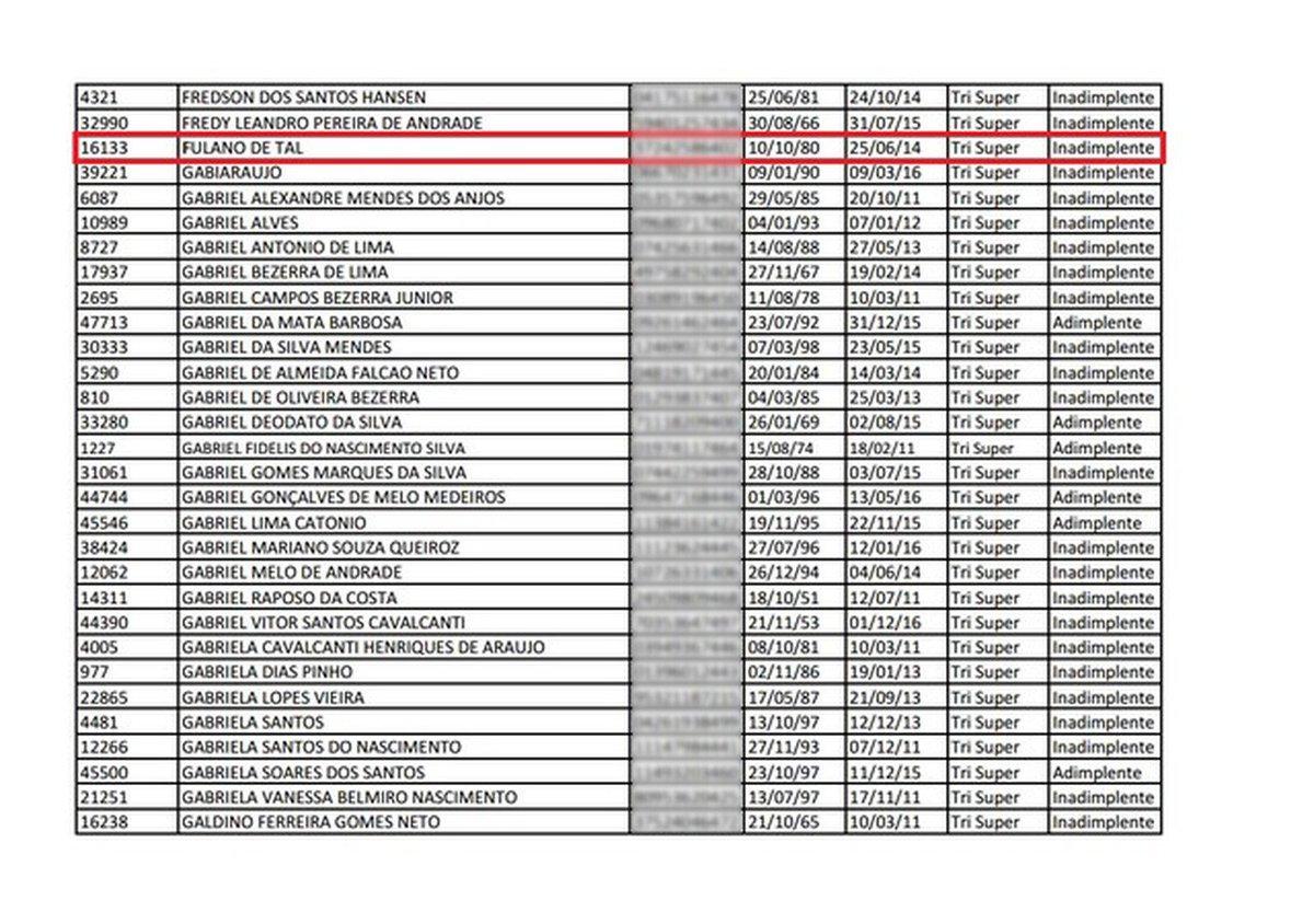'Fulano de tal' e CPF inexistente em lista de sócios para eleição do Santa Cruz https://t.co/0VNS9TKwGC