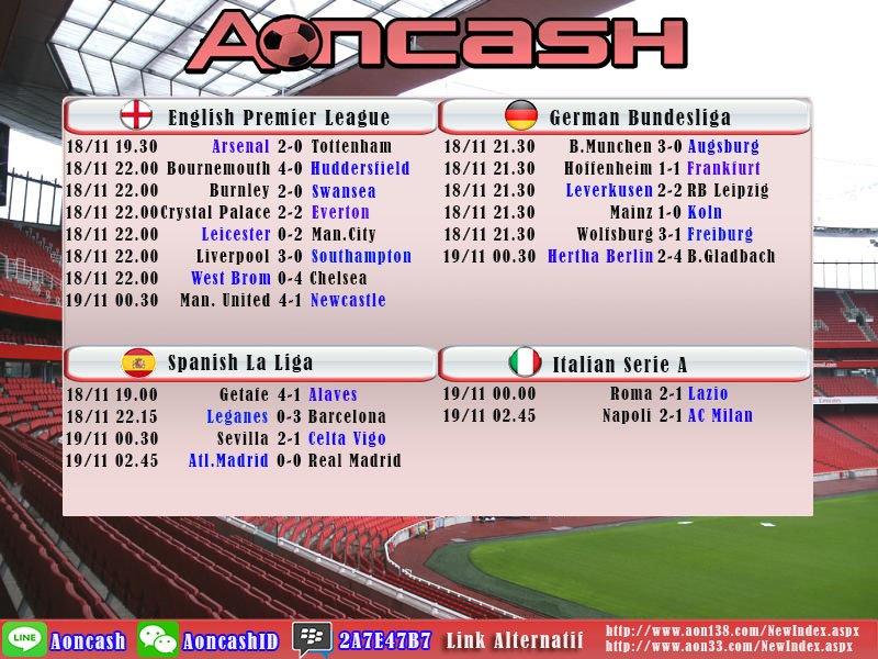 Aoncash On Twitter Hasil Pertandingan Sepakbola Bantentourismweek2017 Harbagpu Akuharussekuattianglistrik Diskonharianmisteraladin Hari Minggu Https T Co Hhcrmumlpb