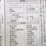 高校の歴史教科書から、武田信玄、上杉謙信、楠木正成の名前が消えるなんて、日本史の魅力がなくなるわ😅💦…