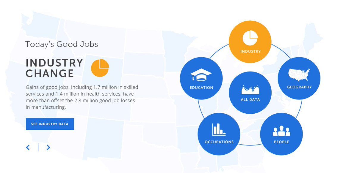 test Twitter Media - Explore the 30M good jobs for workers without a BA! https://t.co/qg97Ifo3UM  #GoodJobsData https://t.co/IcJVnlyArW