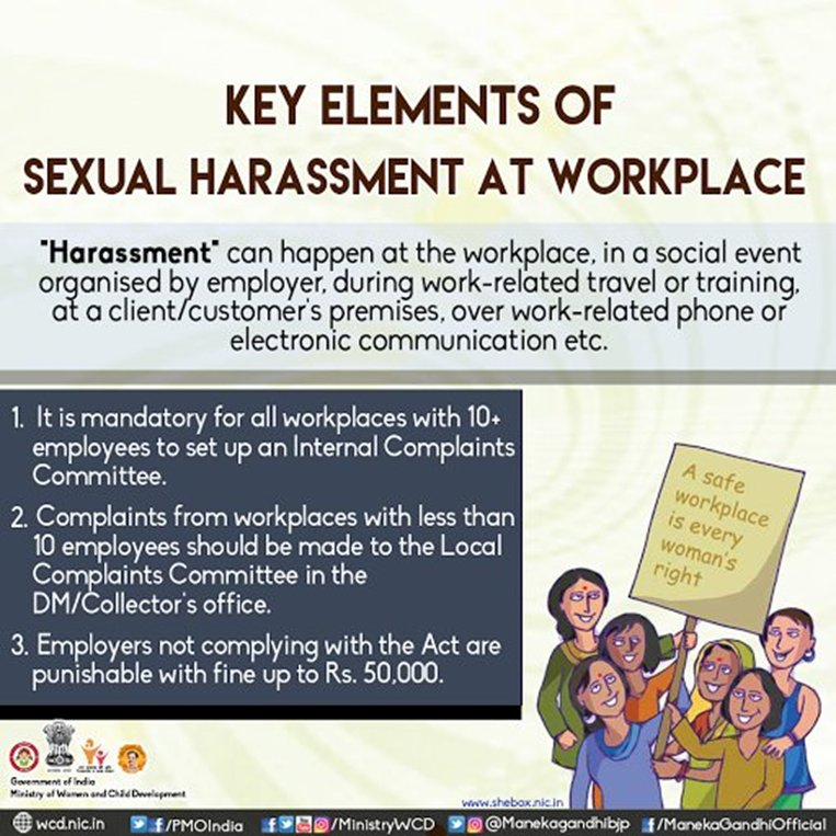 Key elements sexual harassement