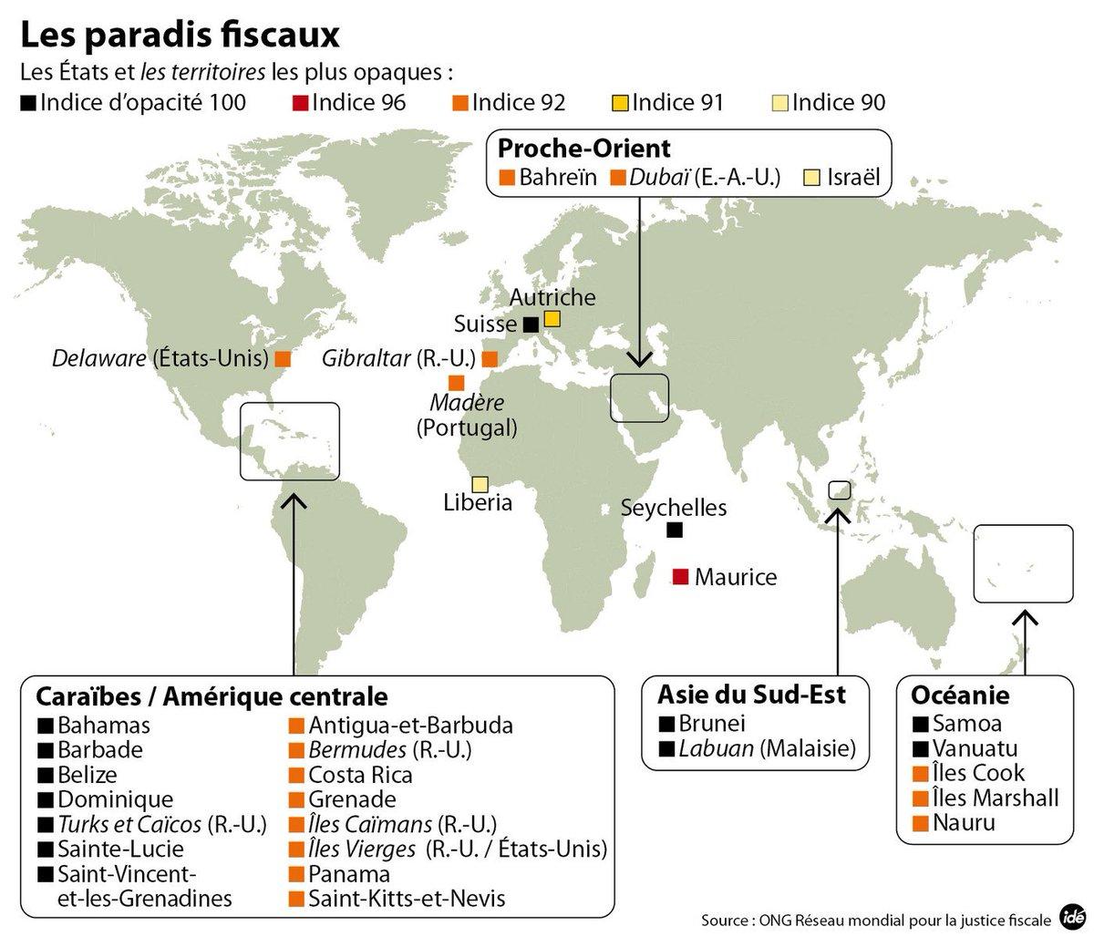 Les paradis fiscaux #reineelizabeth #angleterre #taxe  #imposition #impot #france #revenu #societe<br>http://pic.twitter.com/0HVC7wqArf