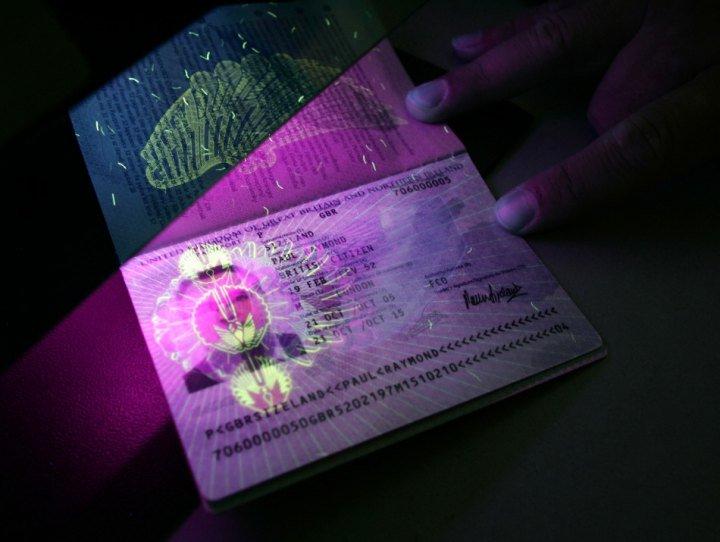 Какие документы нужны чтобы сделатьрегистрацию