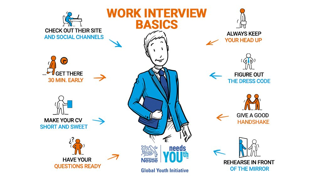 Have a great job #interview with these tips, find more here: https://t.co/oMZVc0mefQ #NestléNeedsYOUth #All4YOUth https://t.co/dm2m8Rrrp5