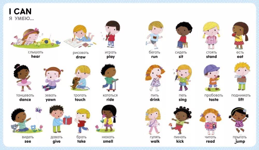 Картинки по английскому языку для детей 2 класса с переводом