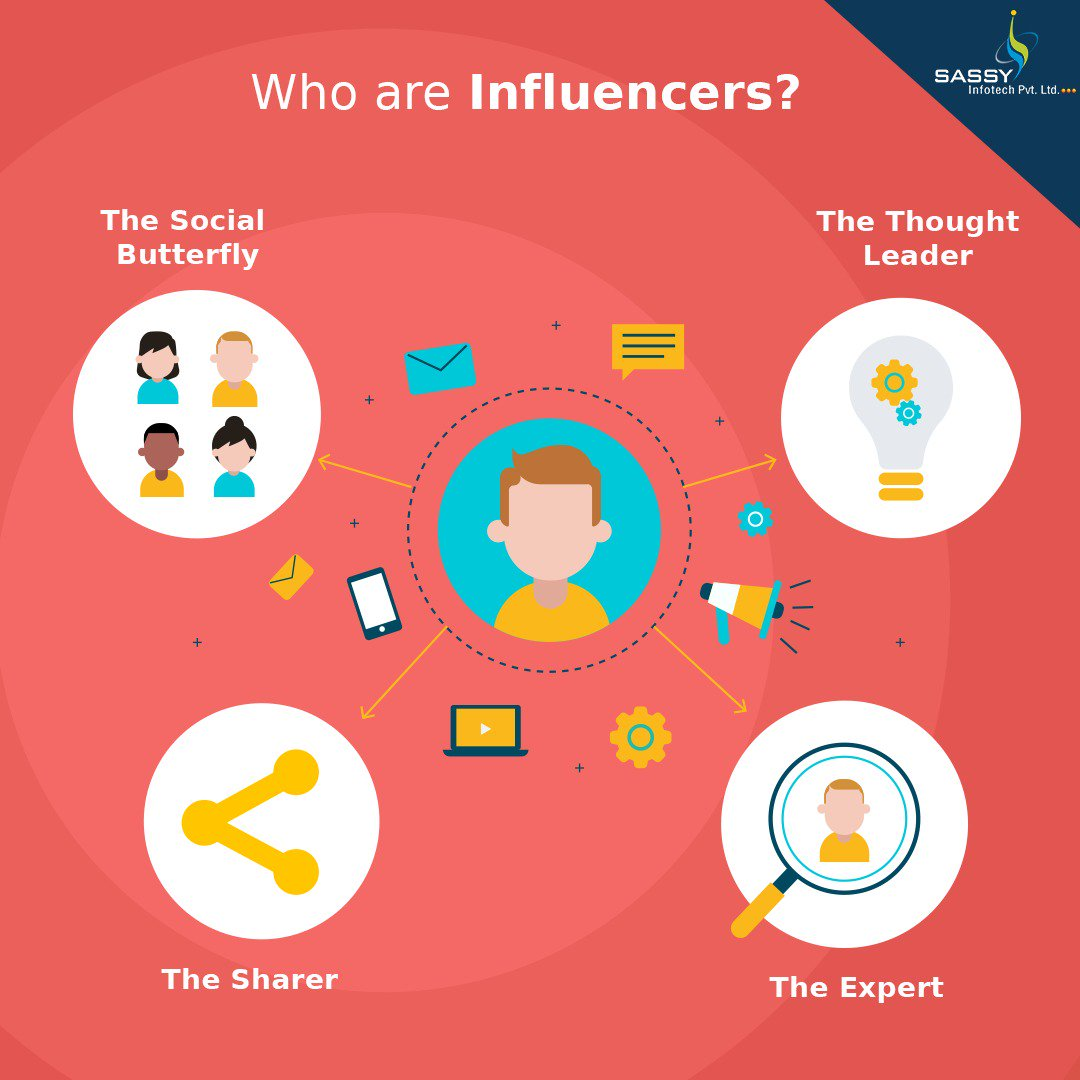 Influencer Marketing is a new way for brands to connect with consumers more directly, more organically and at scale.#digitalmarketing #trend <br>http://pic.twitter.com/0mITyuc4Su