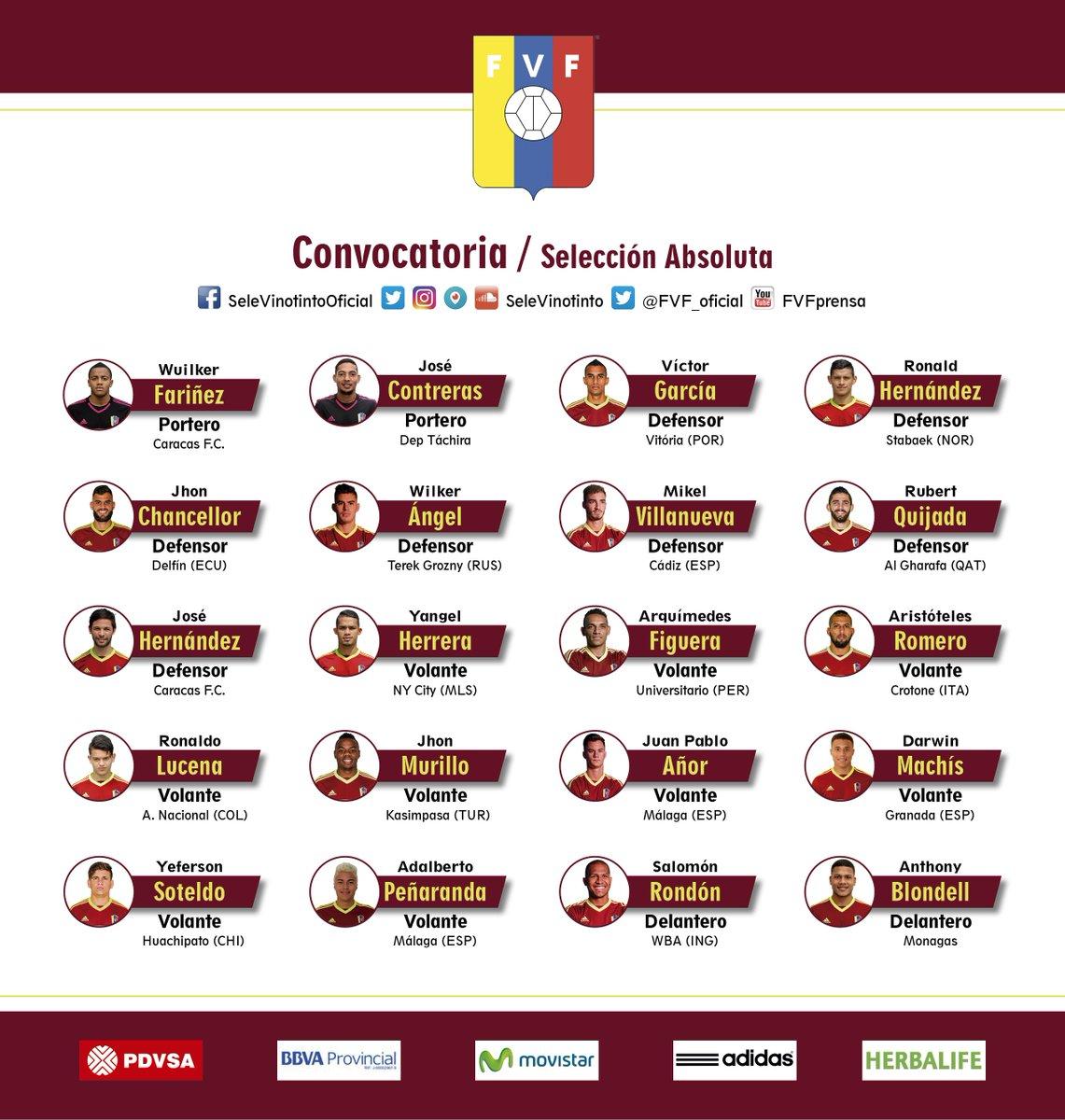 Dudamel convocó a 20 futbolistas para enfrentar a Irán