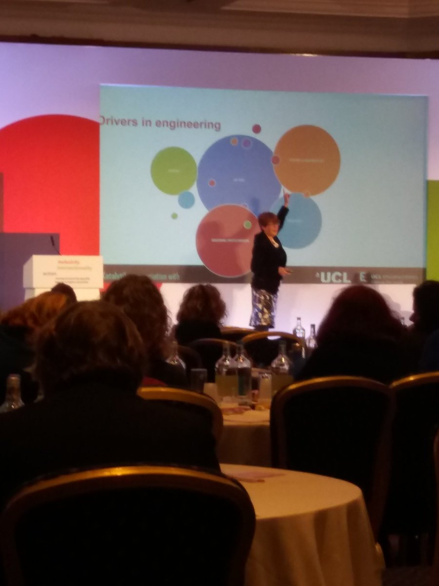 Interesting talk by Dr Jan Peters,   UCL: Reframing diversity &amp; inclusion in engineering #ECU2017 #vitae17 <br>http://pic.twitter.com/NszM0iplNS