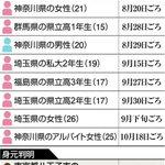 座間9遺体 全員の失踪時期判明 8月3人、9月4人、10月2人 sankei.com/affairs…