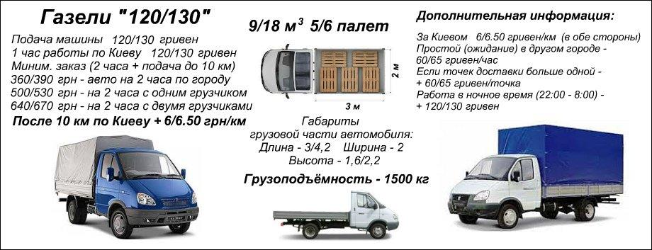 Одного автомобиля стоимость газель работы часа 40 охране стоимость часов труда обучения