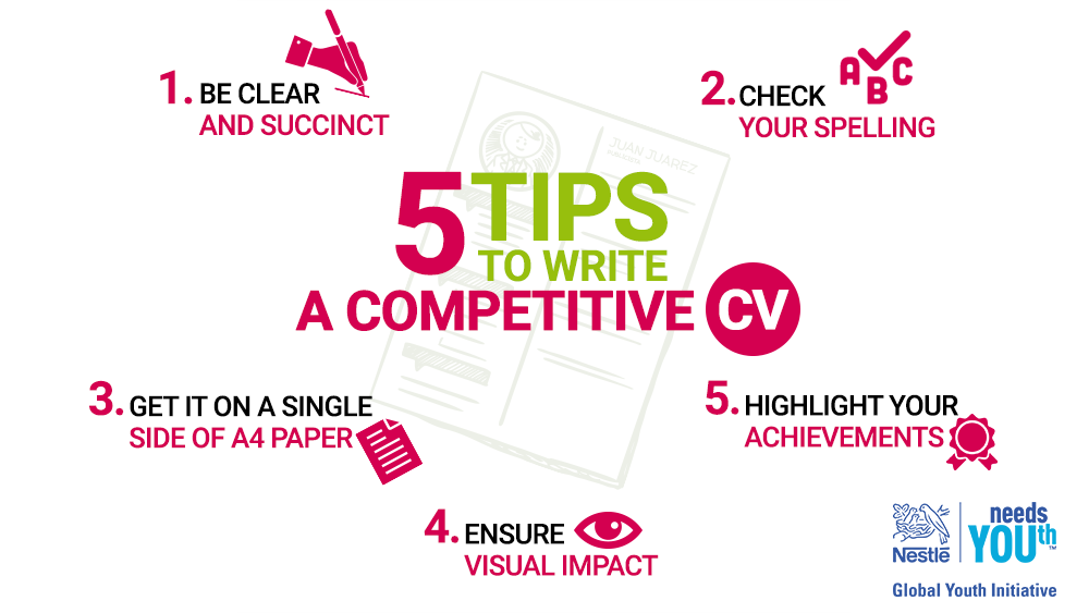 5 tips to help you write the perfect CV and apply for these jobs: https://t.co/FvfgxUoLAw #NestléNeedsYOUth #All4YOUth https://t.co/YC8FSOu1sg