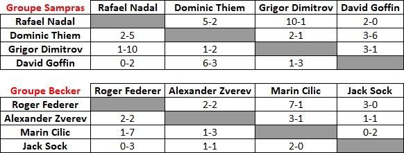 ATP Tour News - Page 5 DOGfbN4XcAAJFSf