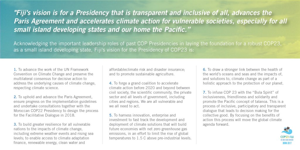 Cop23 On Twitter Learn More About The Cop23 Fijian Presidencys