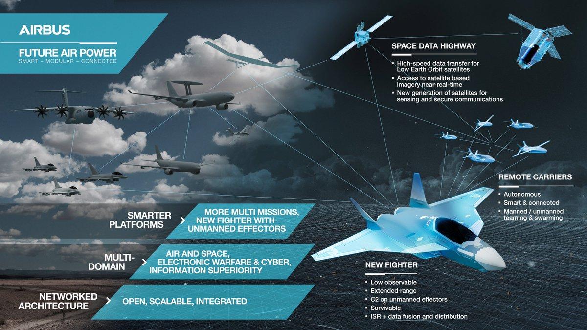 Airbus apresenta sua visão do 'novo' caça europeu