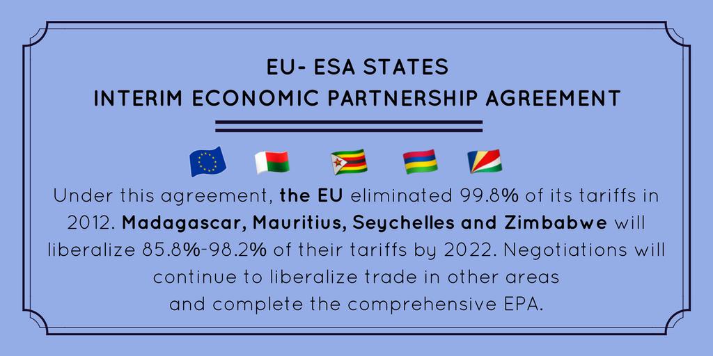Wto On Twitter What Is The Eu Esa States Interim Economic