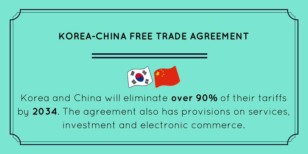 Wto On Twitter Wto Members Are Also Meeting On The Korea China