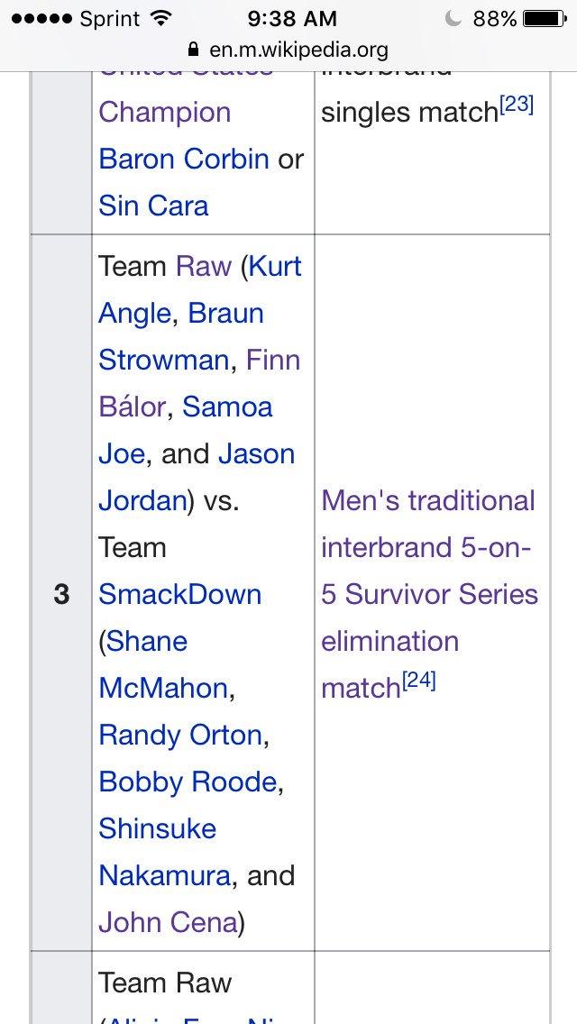 Smackdown vs raw 2011 скачать