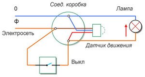 Схема подключения выключателя по евро стандарту