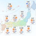 【11月9日(木)】北海道の日本海側は昼過ぎにかけて雨、内陸部では雪が降るでしょう。東北の日本海側は…