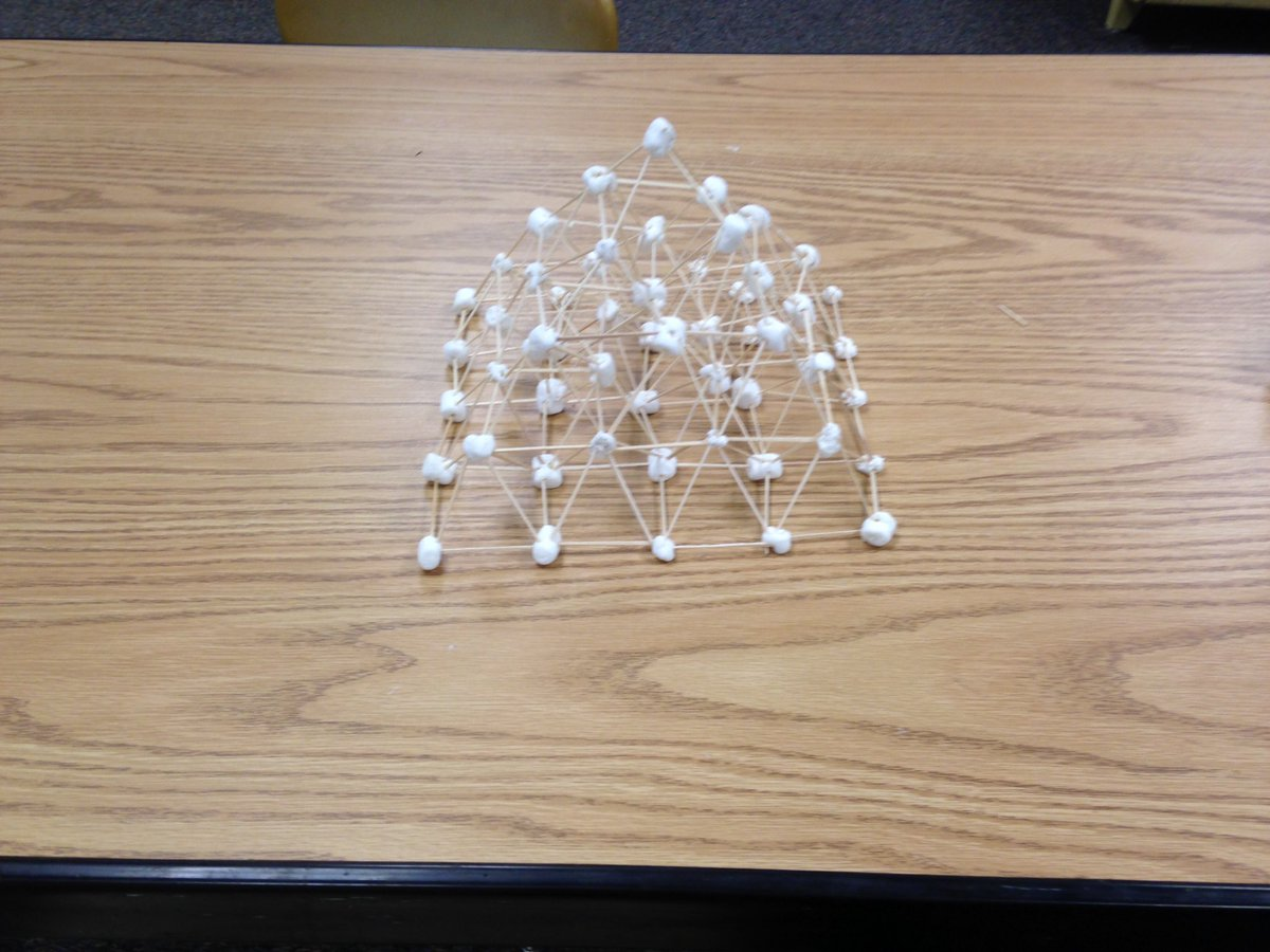 Rachel Ringsby On Twitter Studying Ancient Egypt And Building Pyramids Out Of Toothpicks And Marshmallows Bristol6thgrade