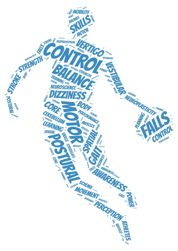 Balance &amp; Motor Control courses planned for UK &amp; Australia 2018. Register you interest early #physio #vestibular #stroke #strokerecovery #falls  http:// neurophysiotherapy.com.au/education/our- courses/ &nbsp; … <br>http://pic.twitter.com/UMekk1E3aA