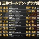 2017年度 三井ゴールデン・グラブ賞の受賞選手が決定しました。この表彰は「守備のベストナイン」を選…