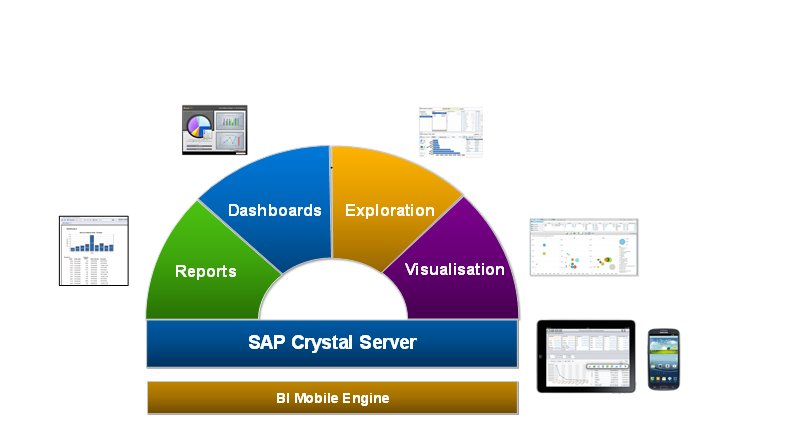 #SAP #Crystal Server just got a whole lot better and for less than you might think.  http:// cmun.it/STyKJr  &nbsp;  <br>http://pic.twitter.com/iNfFpZxze2