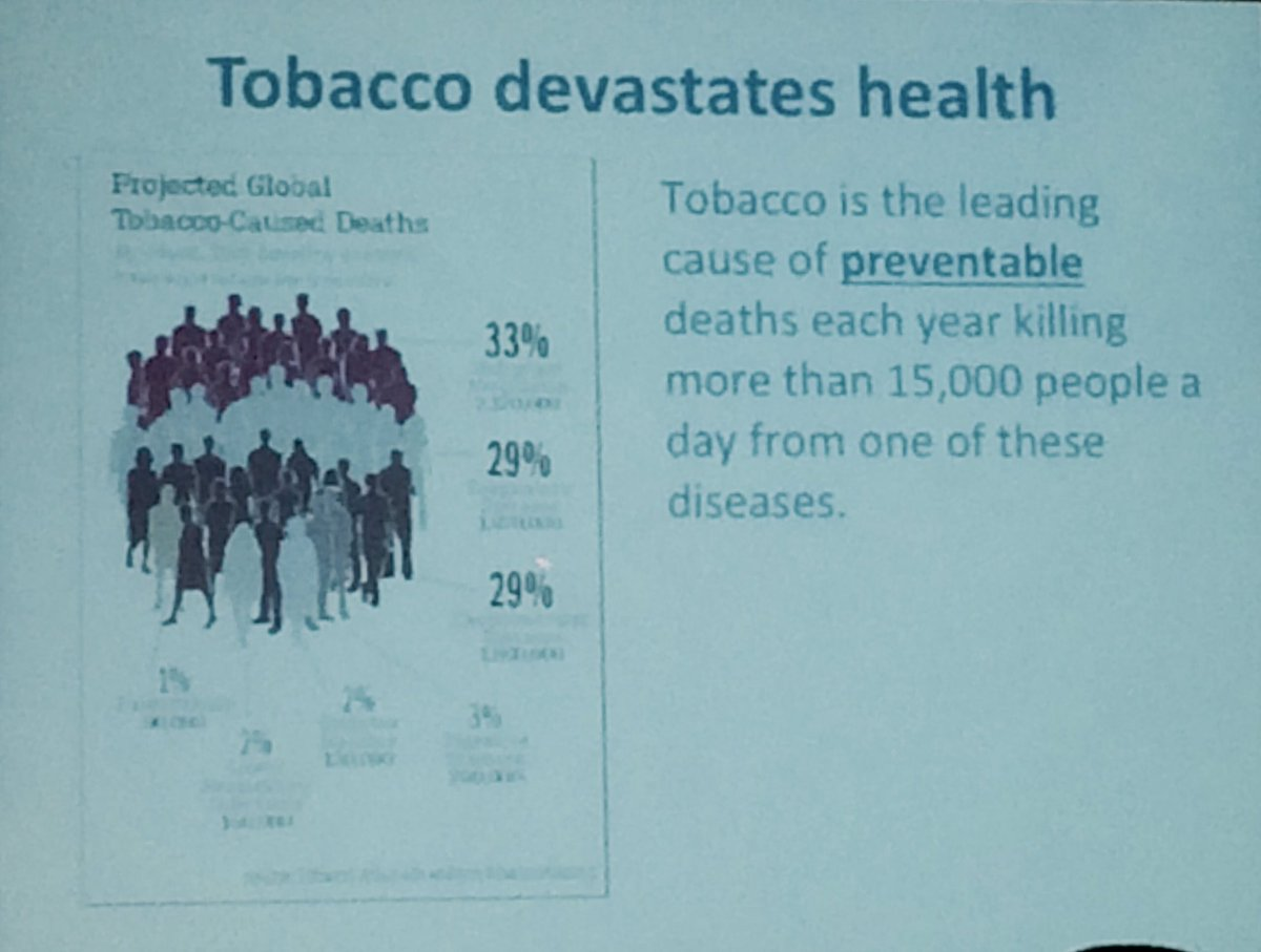 It&#39;s always shocking to see these numbers! &gt;15,000 people die EVERY DAY due to #tobacco, says @WHO at #GARD Let&#39;s not forget also other causes of #allergy #asthma &amp; #COPD @EFA_Patients @enspbrussels<br>http://pic.twitter.com/q5UA4hCBLE