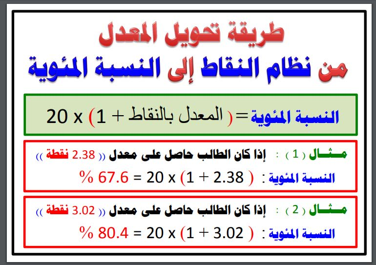 نــواف عـبدالله On Twitter قواكم الله