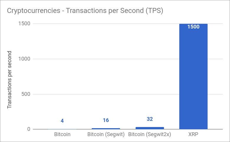 bitcoin tps dvejetainis variantas 360 apžvalga